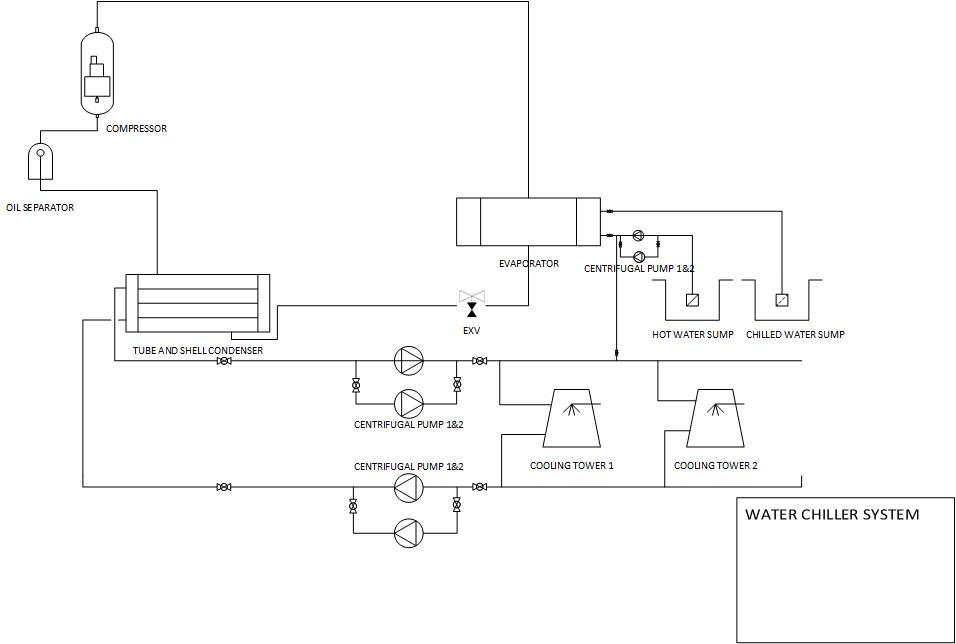 Iso Collection Graphical Symbols For Pid Diagrams