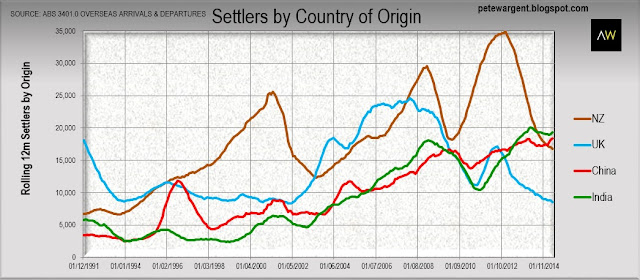 sattlers by country