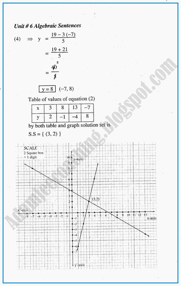 algebraic-sentences-exercise-6-2-mathematics-10th