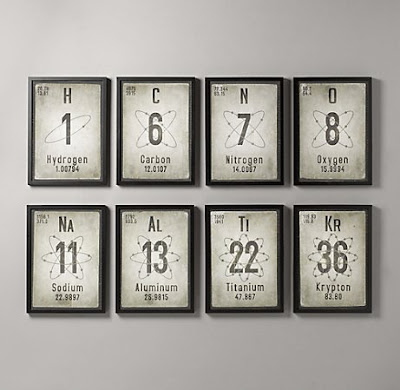 our hopeful home periodic table wall art printables. Black Bedroom Furniture Sets. Home Design Ideas