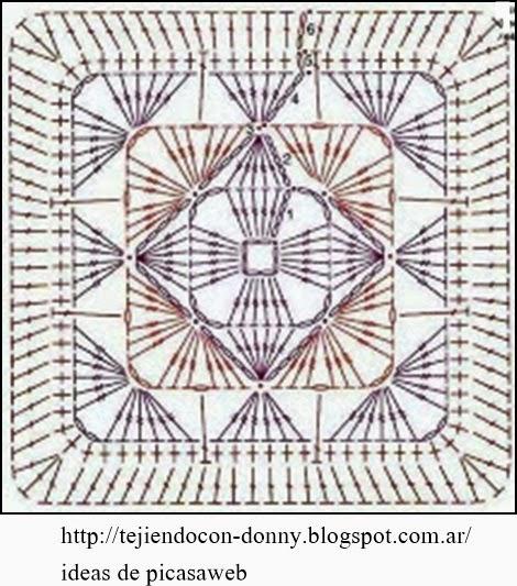 Patrones crochet ganchillo graficos grannys - Patrones de mantas a crochet ...