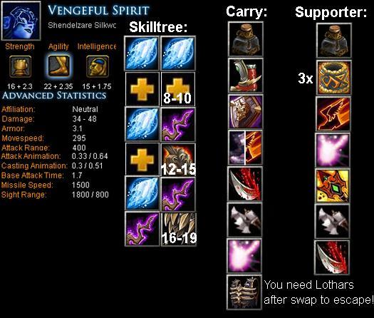 Vengeful Spirit Item Build Dota