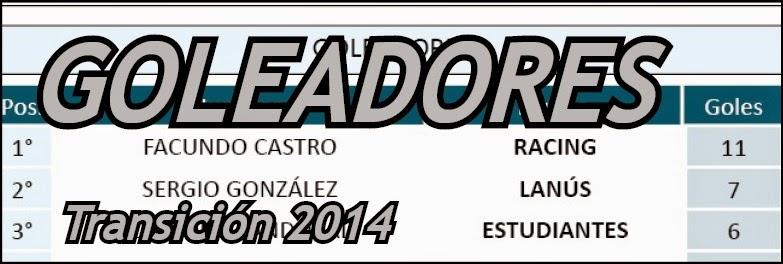 http://divisionreserva.blogspot.com.ar/2014/12/goleadores-fecha-19-final.html