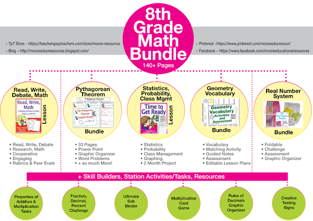 https://www.teacherspayteachers.com/Product/8th-Grade-Math-Bundle-1-Activities-for-Interactive-Notebooks-More-1964556