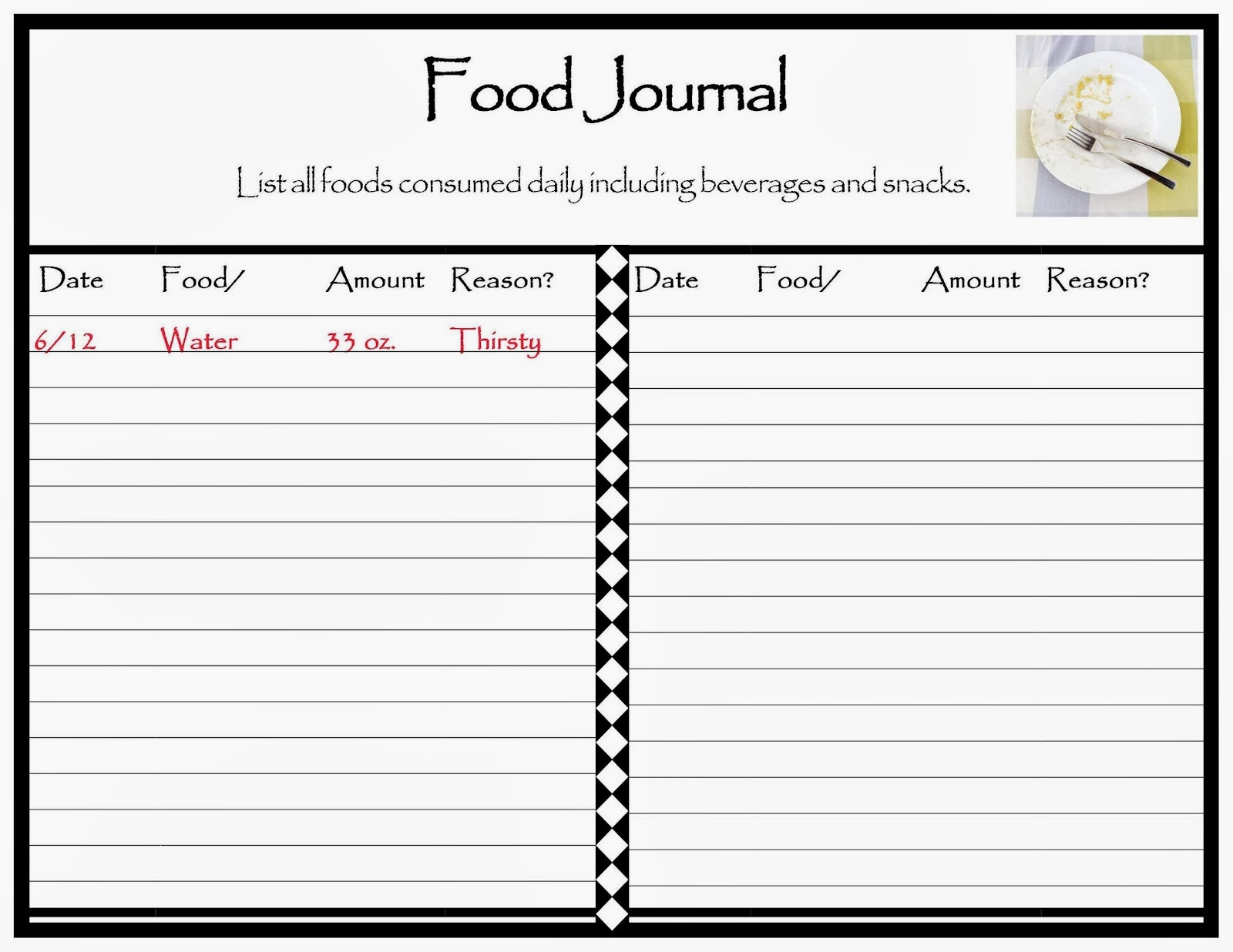 Life less hurried living in the slow lane junk out good for Keeping a food diary template