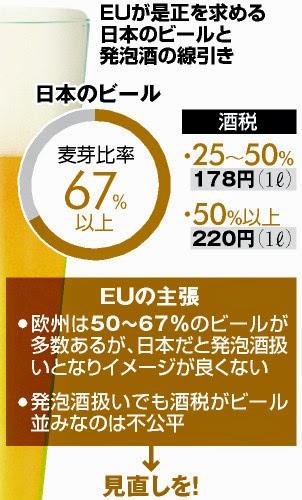 ビール 麦芽 比率 日本