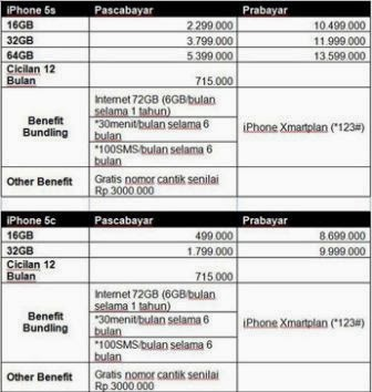 XL hadikan bundling iPhone 5S dan iPhone 5C