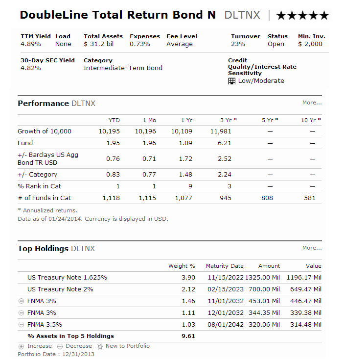 Doubleline Total Return Fund - DLTNX