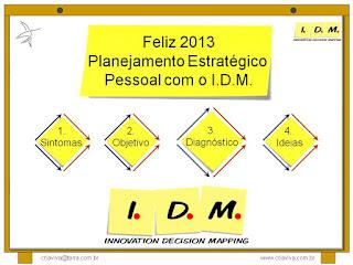 Planejamento Estratégico Pessoal com IDM