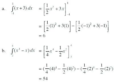pembahasan soal integral tertentu