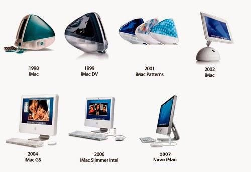 история развития моноблоков iMac
