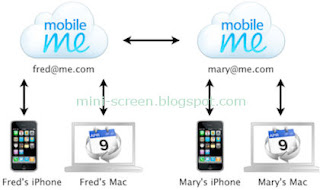 iPhone's iOS Will Uses Android Cloud Synchronization Feature