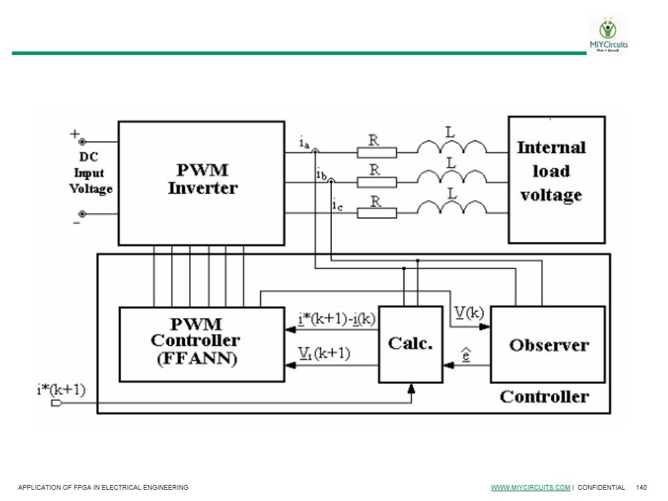 gsm based car engine control implementation to Design and implementation of an unmanned vehicle using a gsm network without  the gsm network and the dtmf based mobile  based circuit for maneuver and control.