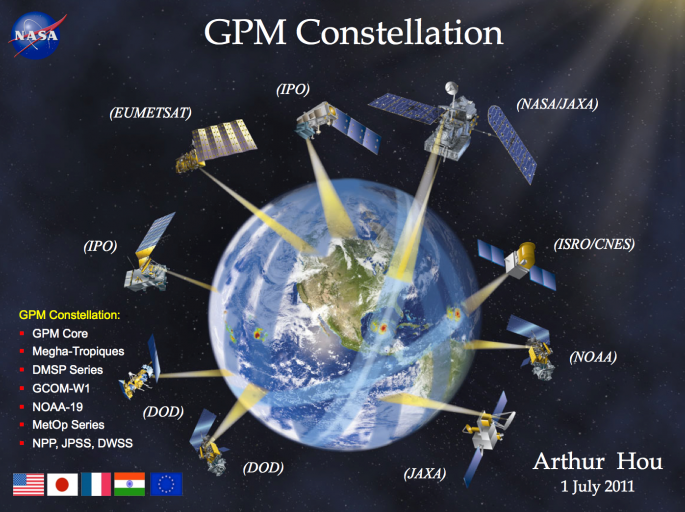 satellites weather forcasting How can weather forecast duration and its mission is to accelerate and improve the quantitative use of research and operational satellite data in weather.