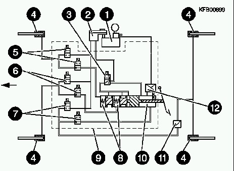 Volkswagen Passat 35i Mk3 Abs Teves on sensor control wiring diagrams