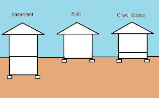 difference between crawl space and slab