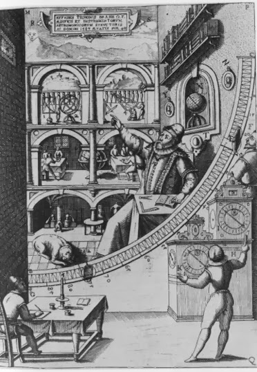 John the math guy a revolutionary idea about revolutions for Tycho brahe mural quadrant