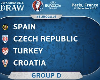 eurocopa_2016_grupo_d