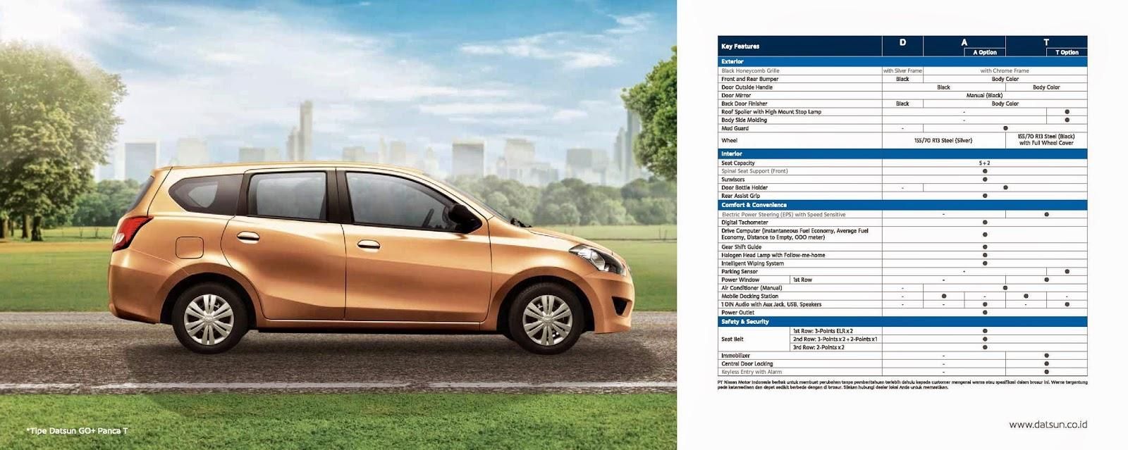 Harga Nissan Di Balikpapan Harga Mobil Nissan Di ...
