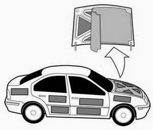 Sound proofing mobil sangat penting untuk menghilangkan kebisingan eksternal yang mengganggu Anda dan terus-menerus bergetar di dalam mobil Anda.