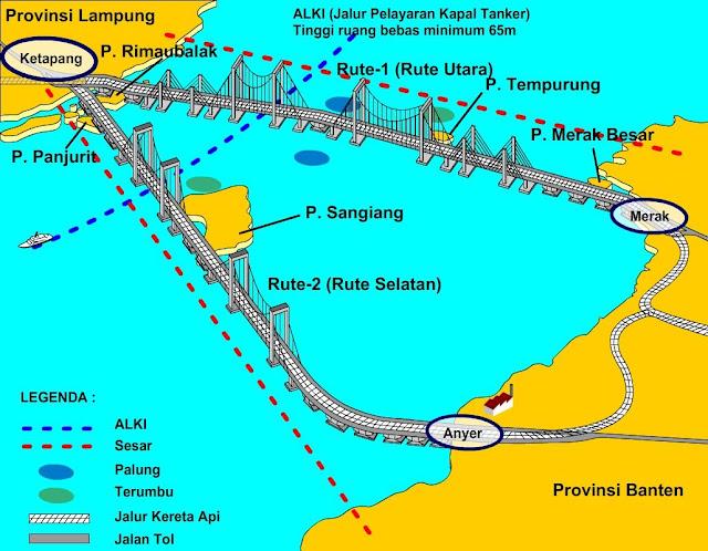 Rute Jembatan Selat Sunda