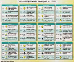 CARTEL CABAÑUELAS 2014-2015