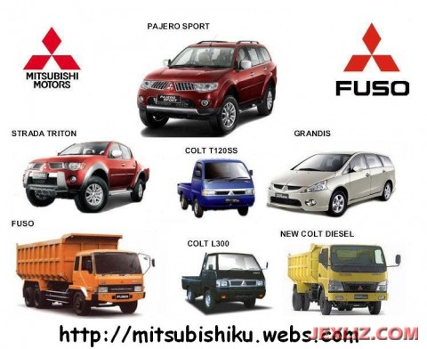 Harga Mobil Mitsubishi
