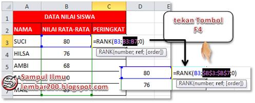 Cara Menentukan Peringkat  Dengan Fungsi RANK Di Excel