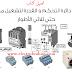 عناصر دائرة القدرة والتحكم في المحركات الحثية ثلاثية الأطوار