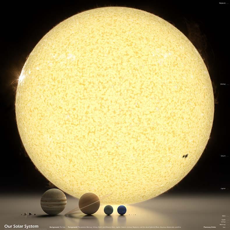 Imagen del día: Poniendo a nuestro Sistema Solar en perspectiva