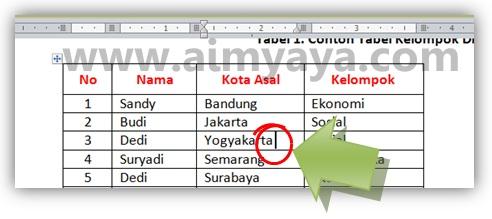 Gambar: Menempatkan kursor teks pada baris tabel microsoft word 2010 yang akan dihapus