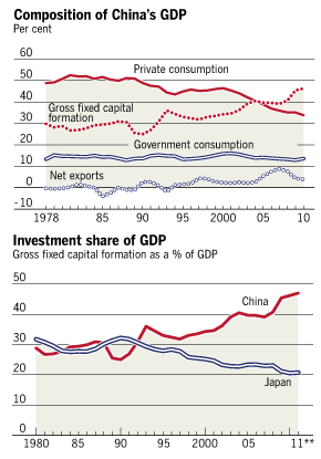 a look at the growing chinas role in global economy China's growing global economic influence and the economic and trade policies  it  pledged to address them by implementing policies to increase the role of   these two factors appear to have gone together hand in hand.