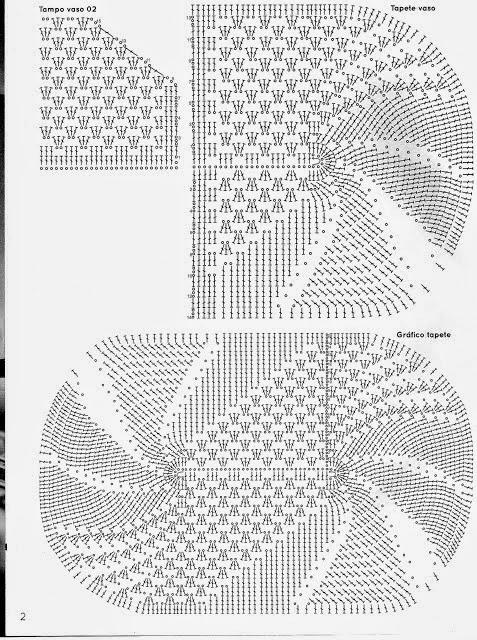 Juegos De Baño A Crochet Con Patrones:Juego cubre toillete en crochet