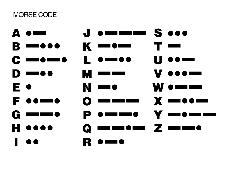 Fun Codes For Kids
