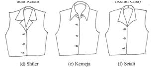 Penerapan Model Bentuk Garis Leher Busana