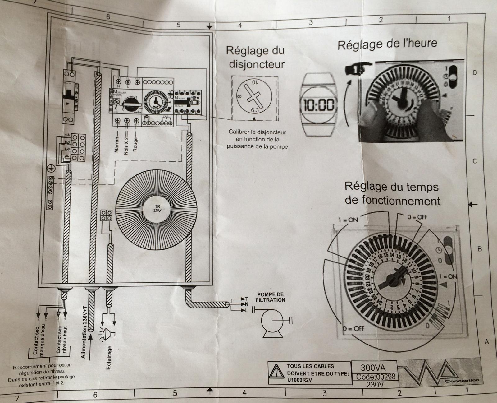 branchement du tableau electrique pour la piscine et pour