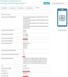 "Galaxy Note 3 Revealing the configuration and performance of ""crisis"""