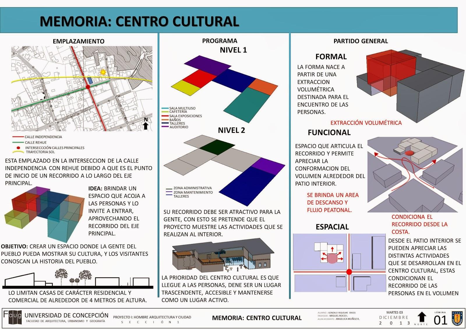 hombre arquitectura y ciudad On memorias arquitectonicas de proyectos