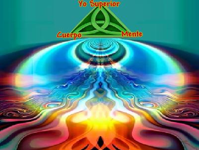 Significado de la Trinidad, Cuerpo-Mente-Espíritu y la conexión con el Reino del Espíritu