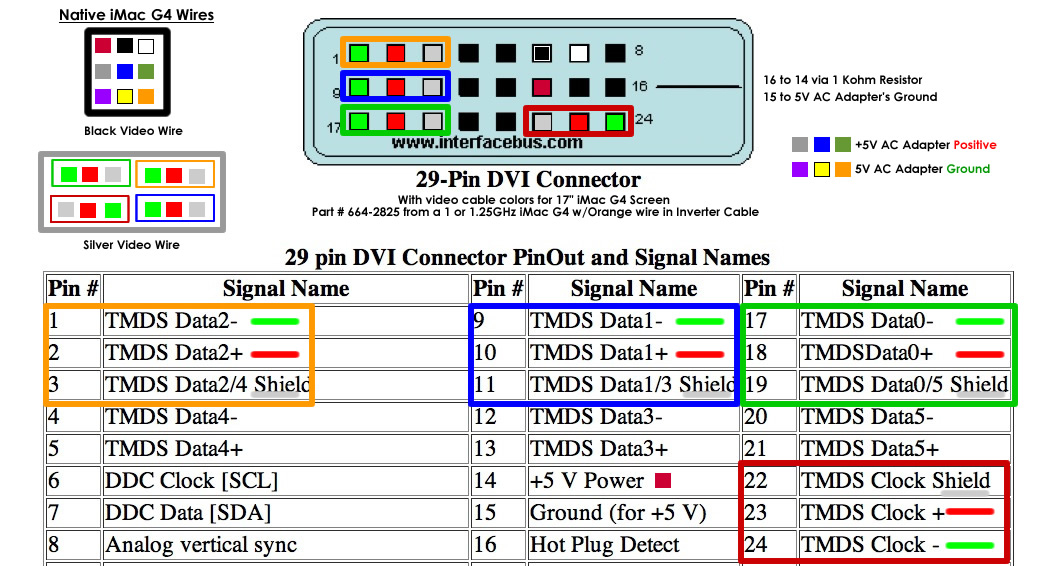 dvi i connector pinout diagram   30 wiring diagram images