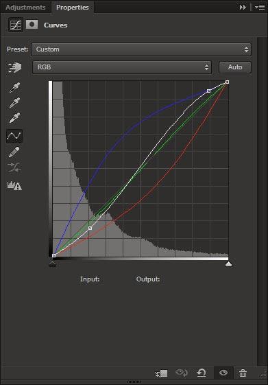 Photoshop, tutorial Photoshop, Adobe Photoshop CS6, tooning, adjustment, info bar, manipulasi, edit foto, Color Sampler Tool, Adjustment Curves