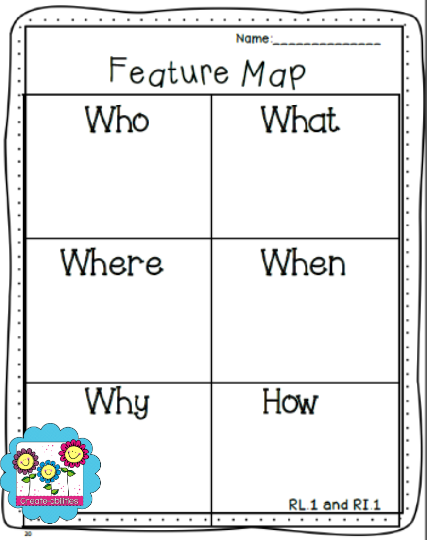 http://www.teacherspayteachers.com/Product/Language-Arts-Graphic-Organizers-Close-Reads-Guided-Reading-Lit-Circles-716706