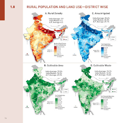 Rural Population and Land Use district wise