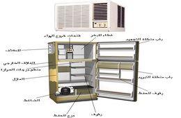 أجهزة التبريد المنزلية