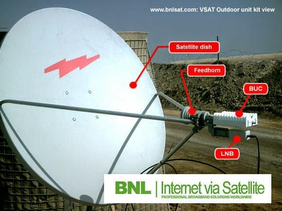ماتحتاج معرفته الاجهزة التي تحتاجها satellite-internet-i