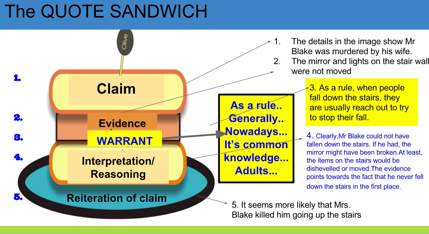 a critique of american sandwich essay