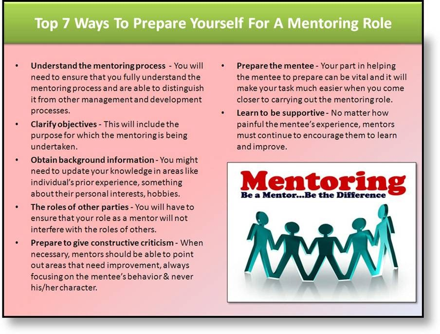 preparation for mentorship It's not hard to see why people seek mentors at all fast company found out how to here are six ways to prepare to make the most of your mentor/mentee.
