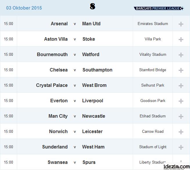 Jadwal Liga Inggris Pekan ke-8 03 Oktober 2015