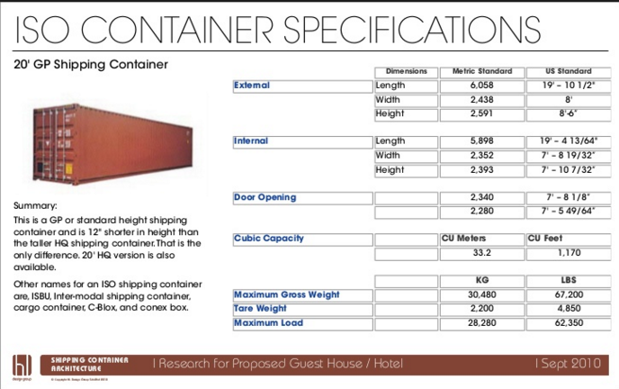 Shipping Container Specs With Your Need | ISO Container Specifications