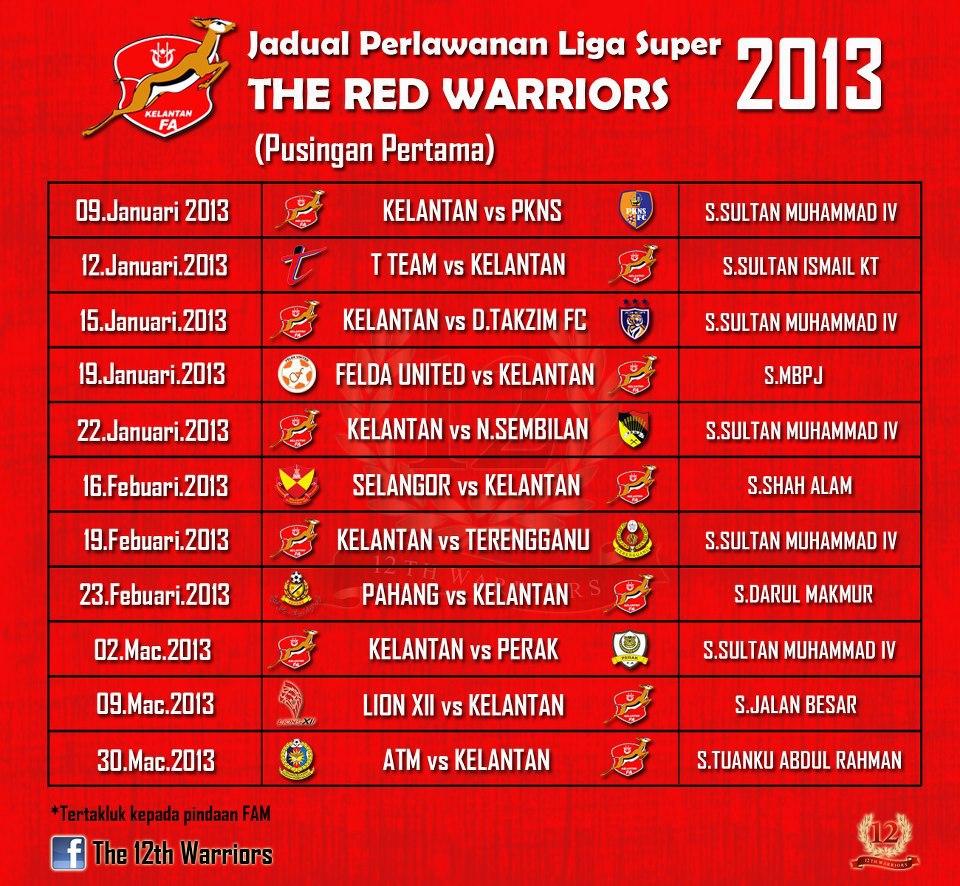Jadual Liga Super 2013- TRW .